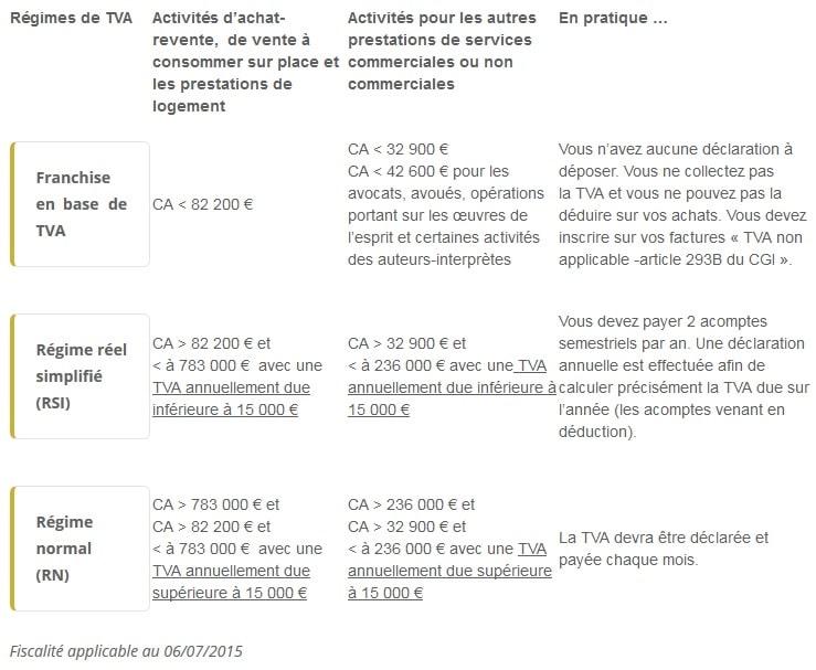 Regime-TVA-auditandco-cabinet-expert-comptable